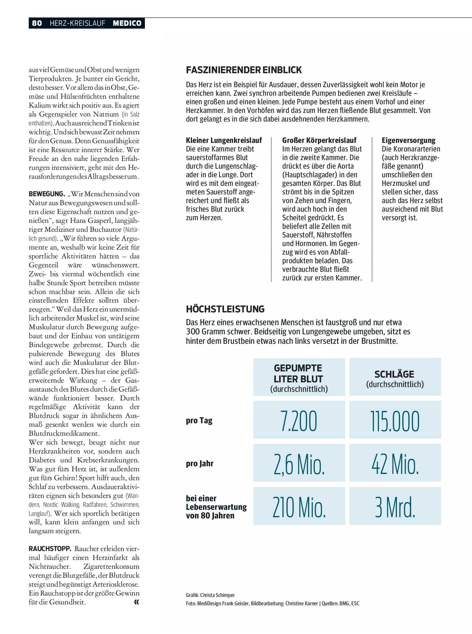public/epaper/imported/20201125/kurier/magazin/magazin_20201125_080.jpg